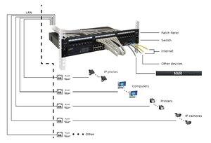 PULSAR patch panel για rack RP-U24V6, 24-port, UTP Cat 6, 1U